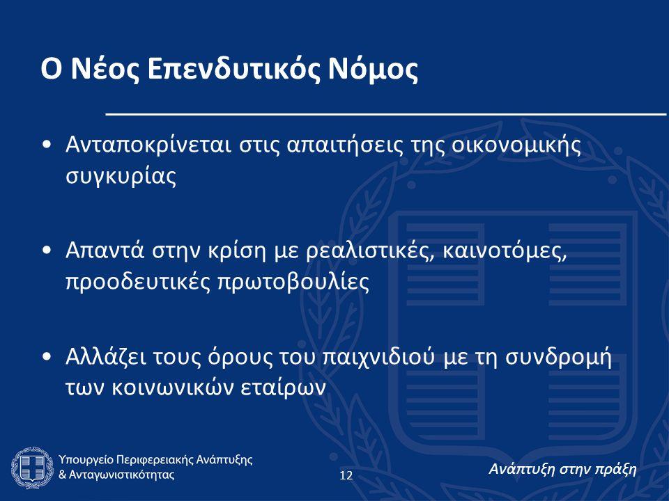 Ανάπτυξη στην πράξη 12 Ο Νέος Επενδυτικός Νόμος Ανταποκρίνεται στις απαιτήσεις της οικονομικής συγκυρίας Απαντά στην κρίση με ρεαλιστικές, καινοτόμες, προοδευτικές πρωτοβουλίες Αλλάζει τους όρους του παιχνιδιού με τη συνδρομή των κοινωνικών εταίρων