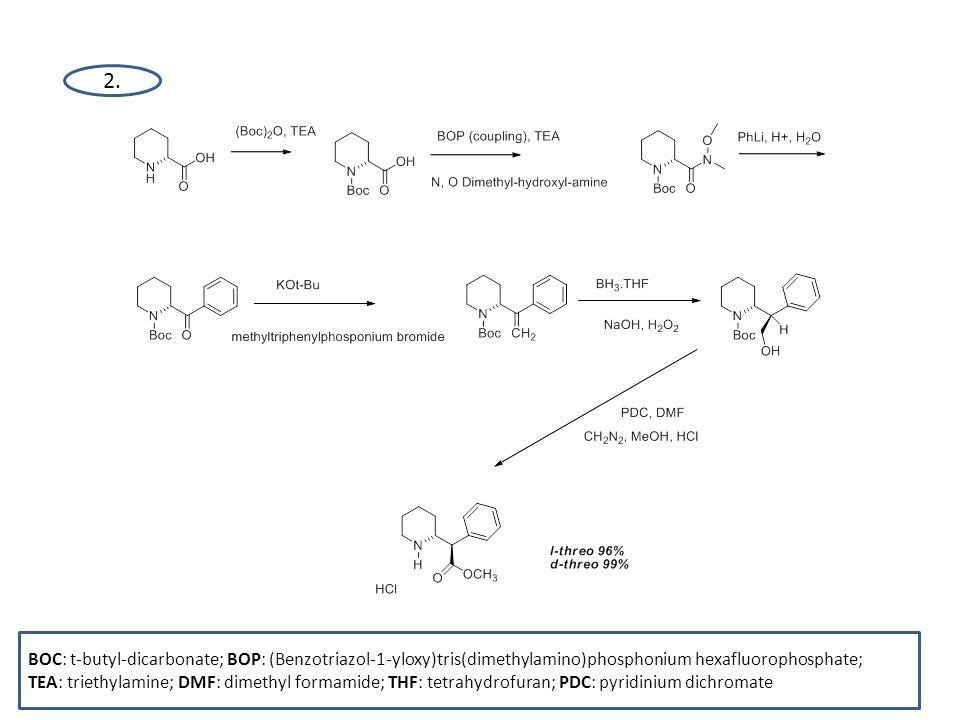 BOC: t-butyl-dicarbonate; BOP: (Benzotriazol-1-yloxy)tris(dimethylamino)phosphonium hexafluorophosphate; TEA: triethylamine; DMF: dimethyl formamide;