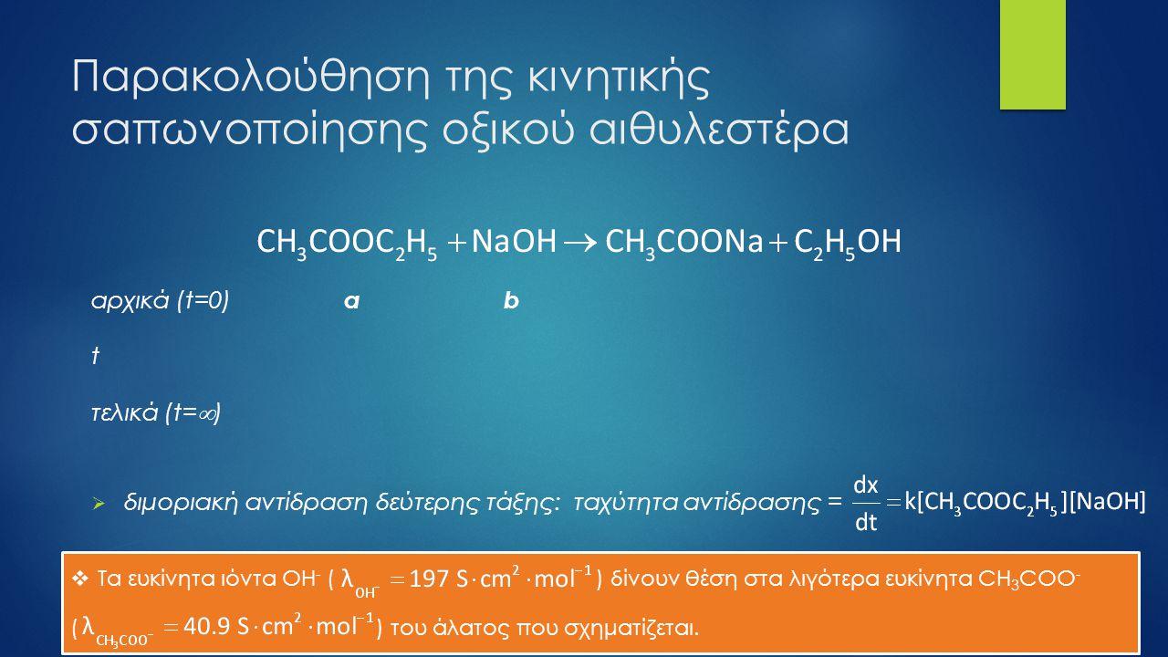 Παρακολούθηση της κινητικής σαπωνοποίησης οξικού αιθυλεστέρα αρχικά (t=0) a b t τελικά (t=  )  διμοριακή αντίδραση δεύτερης τάξης: ταχύτητα αντίδρασ