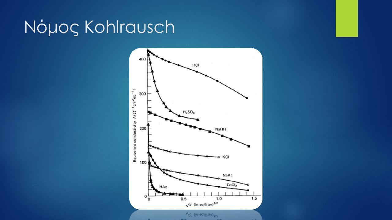 Αρχή Kohlrausch  Η τιμή της μπορεί να εκφραστεί ως το άθροισμα των συνεισφορών των επί μέρους ιόντων (αρχή ανεξαρτησίας κίνησης ιόντων): λ + και λ - η γραμμομοριακή αγωγιμότητα κατιόντων και ανιόντων ν + και ν - οι αριθμοί κατιόντων και ανιόντων στη μονάδα χημικού τύπου του ηλεκτρολύτη (π.χ.