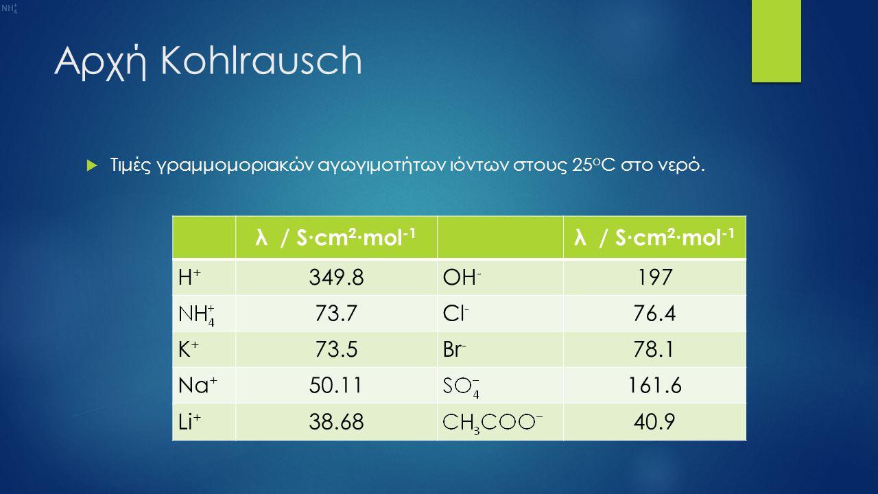 Αρχή Kohlrausch λ / S∙cm 2 ∙mol -1 Η+Η+ 349.8OH - 197 73.7Cl - 76.4 K+K+ 73.5Br - 78.1 Na + 50.11161.6 Li + 38.6840.9  Τιμές γραμμομοριακών αγωγιμοτή