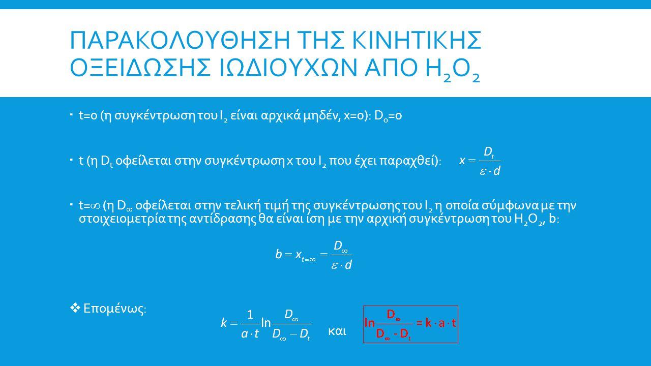 ΠΑΡΑΚΟΛΟΥΘΗΣΗ ΤΗΣ ΚΙΝΗΤΙΚΗΣ ΟΞΕΙΔΩΣΗΣ ΙΩΔΙΟΥΧΩΝ ΑΠΟ Η 2 Ο 2  t=0 (η συγκέντρωση του Ι 2 είναι αρχικά μηδέν, x=0): D 0 =0  t (η D t οφείλεται στην συ
