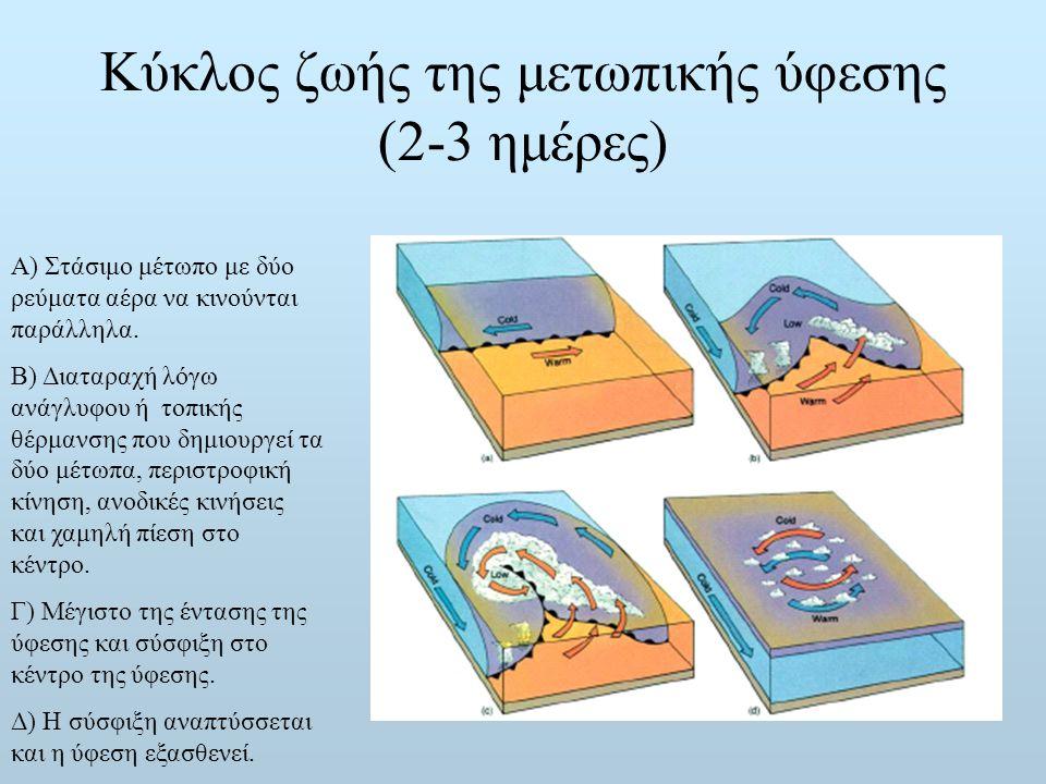 Κύκλος ζωής της μετωπικής ύφεσης (2-3 ημέρες) Α) Στάσιμο μέτωπο με δύο ρεύματα αέρα να κινούνται παράλληλα. Β) Διαταραχή λόγω ανάγλυφου ή τοπικής θέρμ
