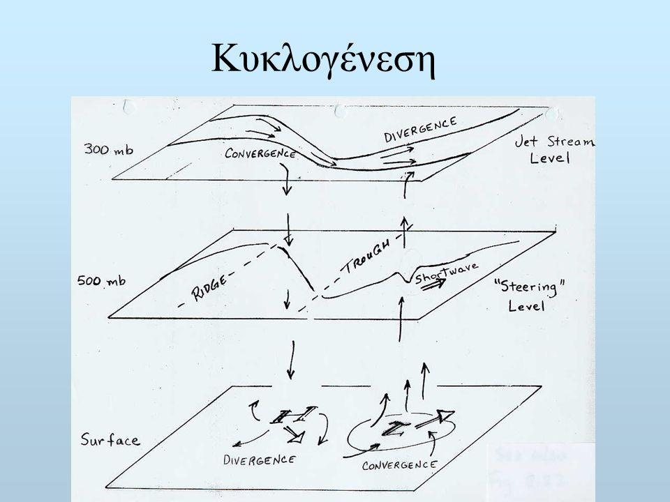 Κυκλογένεση