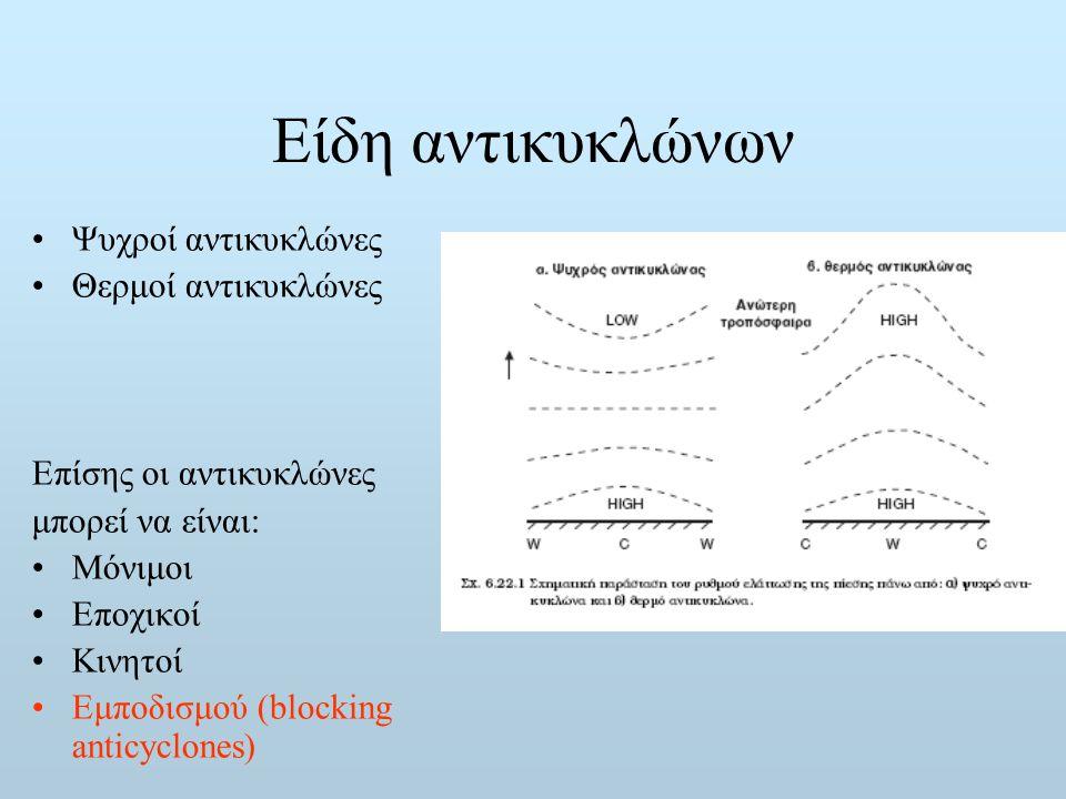 Είδη αντικυκλώνων Ψυχροί αντικυκλώνες Θερμοί αντικυκλώνες Επίσης οι αντικυκλώνες μπορεί να είναι: Μόνιμοι Εποχικοί Κινητοί Εμποδισμού (blocking anticy