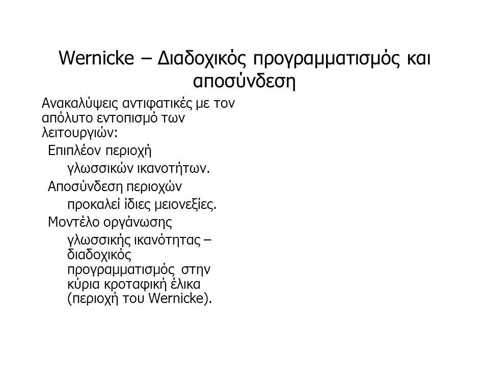 Wernicke – Διαδοχικός προγραμματισμός και αποσύνδεση Ανακαλύψεις αντιφατικές με τον απόλυτο εντοπισμό των λειτουργιών: Επιπλέον περιοχή γλωσσικών ικαν