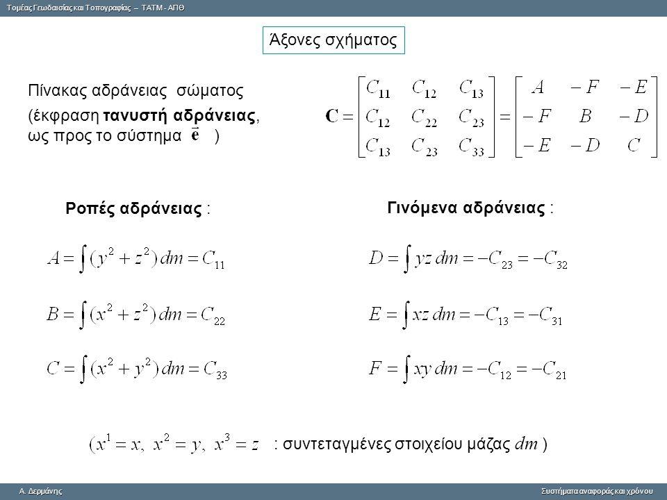 Tομέας Γεωδαισίας και Τοπογραφίας – ΤΑΤΜ - ΑΠΘ A. ΔερμάνηςΣυστήματα αναφοράς και χρόνου A. Δερμάνης Συστήματα αναφοράς και χρόνου Άξονες σχήματος Πίνα