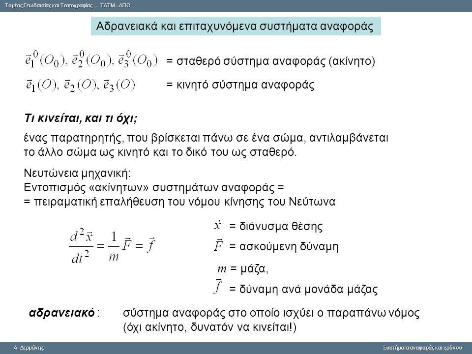 Tομέας Γεωδαισίας και Τοπογραφίας – ΤΑΤΜ - ΑΠΘ A. ΔερμάνηςΣυστήματα αναφοράς και χρόνου A. Δερμάνης Συστήματα αναφοράς και χρόνου Αδρανειακά και επιτα
