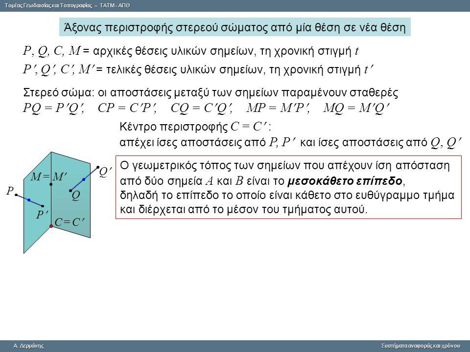 Tομέας Γεωδαισίας και Τοπογραφίας – ΤΑΤΜ - ΑΠΘ A. ΔερμάνηςΣυστήματα αναφοράς και χρόνου A. Δερμάνης Συστήματα αναφοράς και χρόνου Άξονας περιστροφής σ