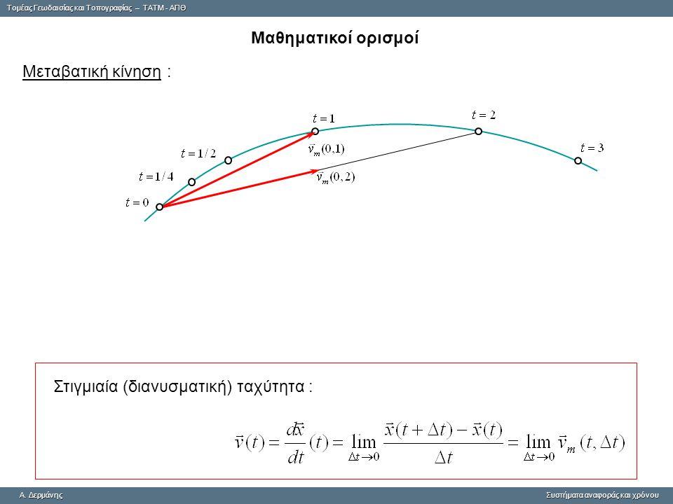 Tομέας Γεωδαισίας και Τοπογραφίας – ΤΑΤΜ - ΑΠΘ A. ΔερμάνηςΣυστήματα αναφοράς και χρόνου A. Δερμάνης Συστήματα αναφοράς και χρόνου Μαθηματικοί ορισμοί