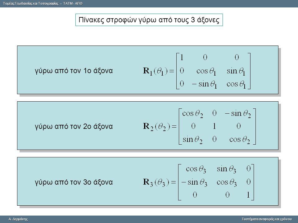 Tομέας Γεωδαισίας και Τοπογραφίας – ΤΑΤΜ - ΑΠΘ A. ΔερμάνηςΣυστήματα αναφοράς και χρόνου A. Δερμάνης Συστήματα αναφοράς και χρόνου Πίνακες στροφών γύρω
