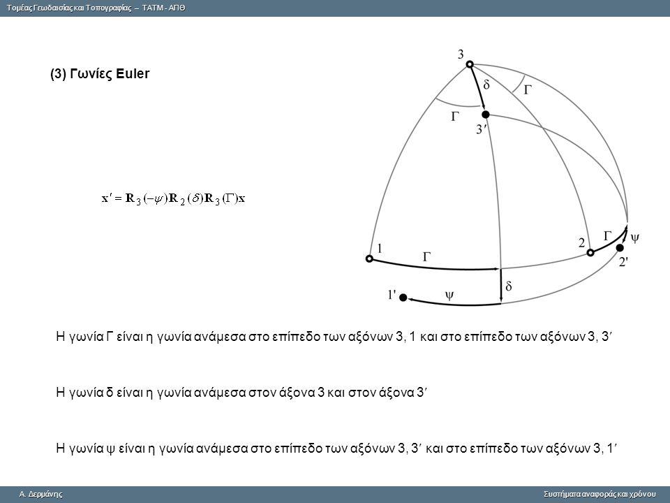 Tομέας Γεωδαισίας και Τοπογραφίας – ΤΑΤΜ - ΑΠΘ A. ΔερμάνηςΣυστήματα αναφοράς και χρόνου A. Δερμάνης Συστήματα αναφοράς και χρόνου (3) Γωνίες Euler Η γ