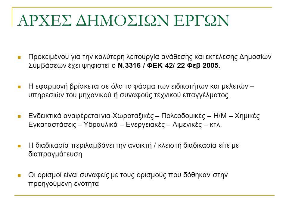 Προκειμένου για την καλύτερη λειτουργία ανάθεσης και εκτέλεσης Δημοσίων Συμβάσεων έχει ψηφιστεί ο Ν.3316 / ΦΕΚ 42/ 22 Φεβ 2005.