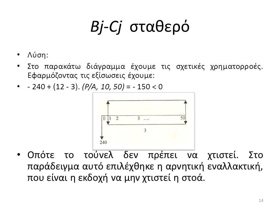 Bj-Cj σταθερό Λύση: Στο παρακάτω διάγραμμα έχουμε τις σχετικές χρηματορροές. Εφαρμόζοντας τις εξίσωσεις έχουμε: - 240 + (12 - 3). (Ρ/Α, 10, 50) = - 15