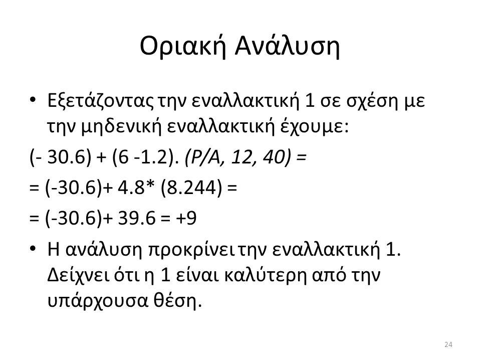 Οριακή Ανάλυση Εξετάζοντας την εναλλακτική 1 σε σχέση με την μηδενική εναλλακτική έχουμε: (- 30.6) + (6 -1.2). (Ρ/Α, 12, 40) = = (-30.6)+ 4.8* (8.244)
