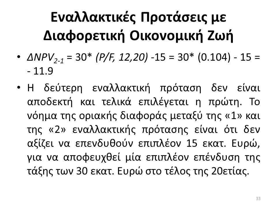 Εναλλακτικές Προτάσεις με Διαφορετική Οικονομική Ζωή ΔΝΡV 2-1 = 30* (Ρ/F, 12,20) -15 = 30* (0.104) - 15 = - 11.9 Η δεύτερη εναλλακτική πρόταση δεν είν