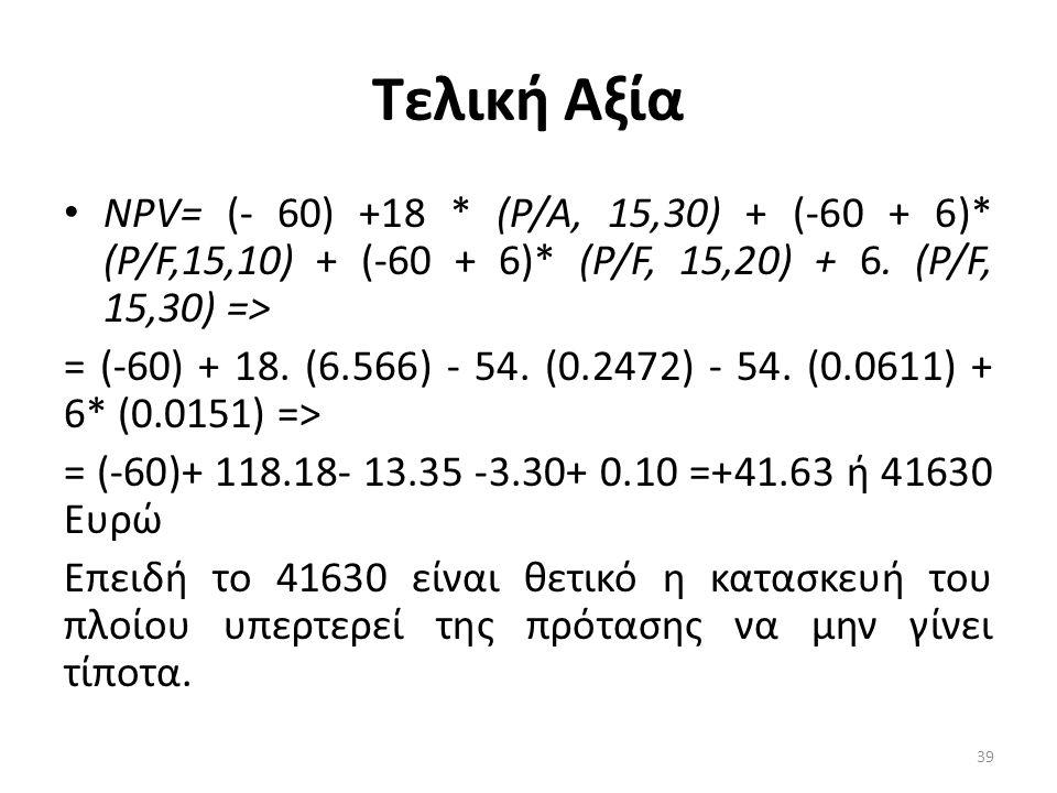 Τελική Αξία ΝΡV= (- 60) +18 * (Ρ/Α, 15,30) + (-60 + 6)* (Ρ/F,15,10) + (-60 + 6)* (Ρ/F, 15,20) + 6. (Ρ/F, 15,30) => = (-60) + 18. (6.566) - 54. (0.2472