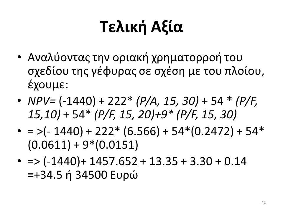 Τελική Αξία Αναλύοντας την οριακή χρηματορροή του σχεδίου της γέφυρας σε σχέση με του πλοίου, έχουμε: ΝΡV= (-1440) + 222* (Ρ/Α, 15, 30) + 54 * (Ρ/F, 1