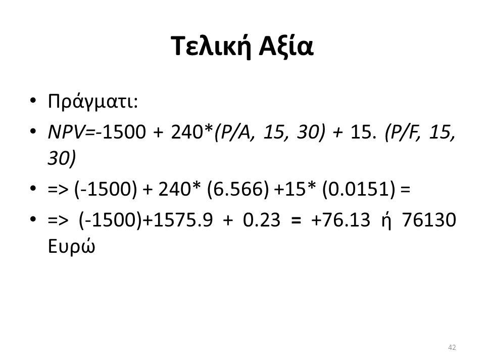 Τελική Αξία Πράγματι: ΝΡV=-1500 + 240*(Ρ/Α, 15, 30) + 15. (Ρ/F, 15, 30) => (-1500) + 240* (6.566) +15* (0.0151) = => (-1500)+1575.9 + 0.23 = +76.13 ή