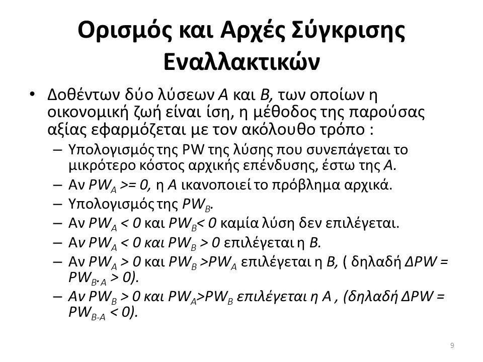 Ορισμός και Αρχές Σύγκρισης Εναλλακτικών Δοθέντων δύο λύσεων Α και Β, των οποίων η οικονομική ζωή είναι ίση, η μέθοδος της παρούσας αξίας εφαρμόζεται