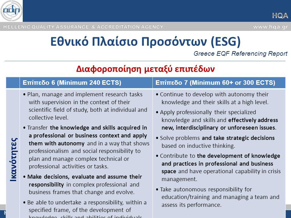 Εθνικό Πλαίσιο Προσόντων (ESG) Ημερίδα ΜΟΔΙΠ Πανεπιστημίου Θεσσαλίας 28.02.2014 Διαφοροποίηση μεταξύ επιπέδων Επίπεδο 6 (Minimum 240 ECTS)Επίπεδο 7 (M
