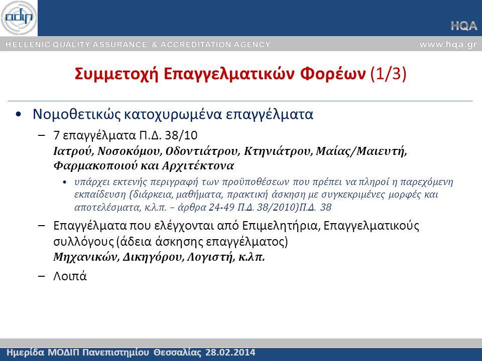 Συμμετοχή Επαγγελματικών Φορέων (1/3) Ημερίδα ΜΟΔΙΠ Πανεπιστημίου Θεσσαλίας 28.02.2014 Νομοθετικώς κατοχυρωμένα επαγγέλματα –7 επαγγέλματα Π.Δ. 38/10