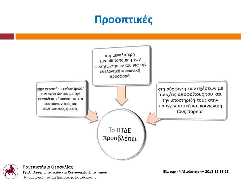 Πανεπιστήμιο Θεσσαλίας Σχολή Ανθρωπιστικών και Κοινωνικών Επιστημών Παιδαγωγικό Τμήμα Δημοτικής Εκπαίδευσης Εξωτερική Αξιολόγηση – 2013.12.16-18 Προοπτικές