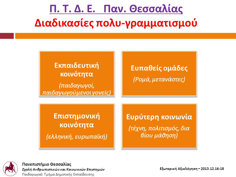 Πανεπιστήμιο Θεσσαλίας Σχολή Ανθρωπιστικών και Κοινωνικών Επιστημών Παιδαγωγικό Τμήμα Δημοτικής Εκπαίδευσης Εξωτερική Αξιολόγηση – 2013.12.16-18  Επιμορφώσεις  Δίκτυο Σχολείων Έρευνας  Ημερίδες – Συνέδρια – Σεμινάρια  Πολιτιστικές εκδηλώσεις  Μονογραφίες – Βιβλιοπαρουσιάσεις  Διαλέξεις και Κύκλους Διαλέξεων  Συνεργασία με Δήμους και Άλλους Κοινωνικούς Φορείς  Συνεργασία με Ευρωπαϊκούς Οργανισμούς Το Παιδαγωγικό Τμήμα Δημοτικής Εκπαίδευσης του ΠΘ δραστηριοποιείται σε :