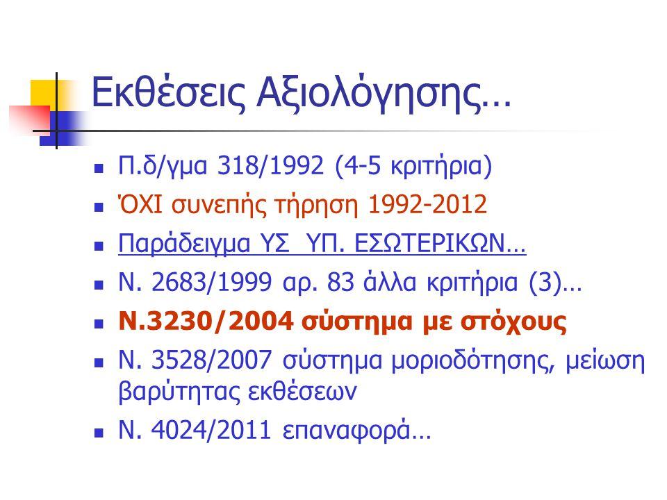 Εκθέσεις Αξιολόγησης… Π.δ/γμα 318/1992 (4-5 κριτήρια) ΌΧΙ συνεπής τήρηση 1992-2012 Παράδειγμα ΥΣ ΥΠ.
