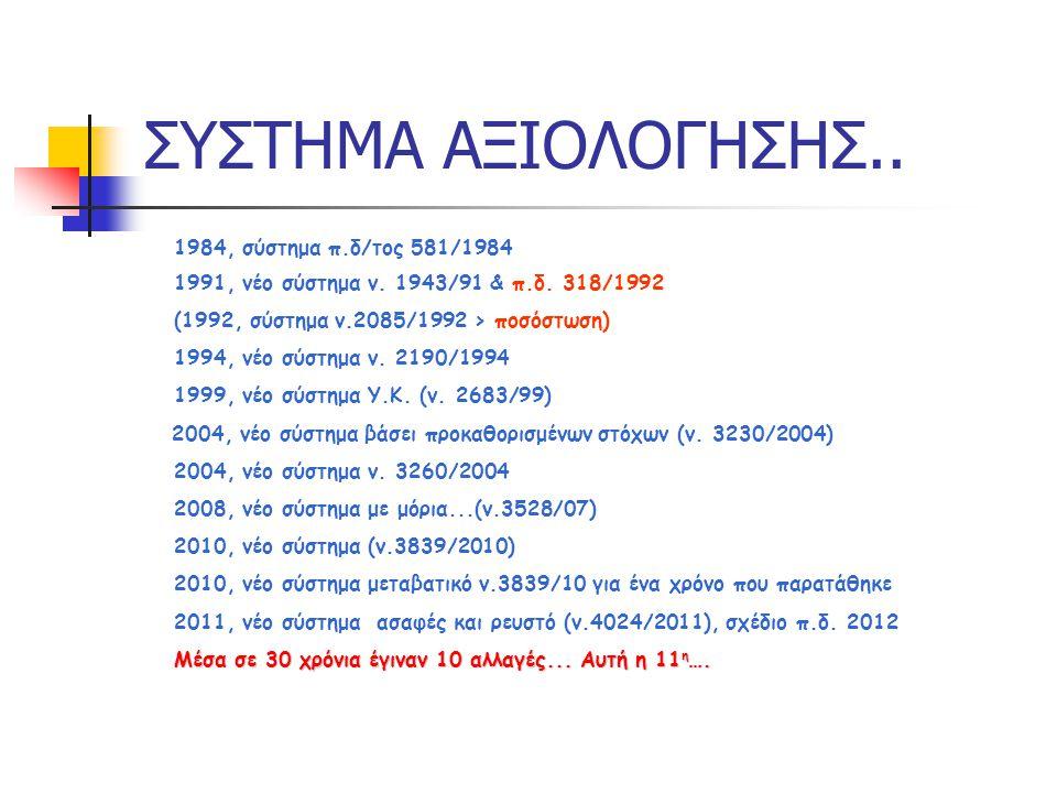 ΣΥΣΤΗΜΑ ΑΞΙΟΛΟΓΗΣΗΣ..1984, σύστημα π.δ/τος 581/1984 1991, νέο σύστημα ν.