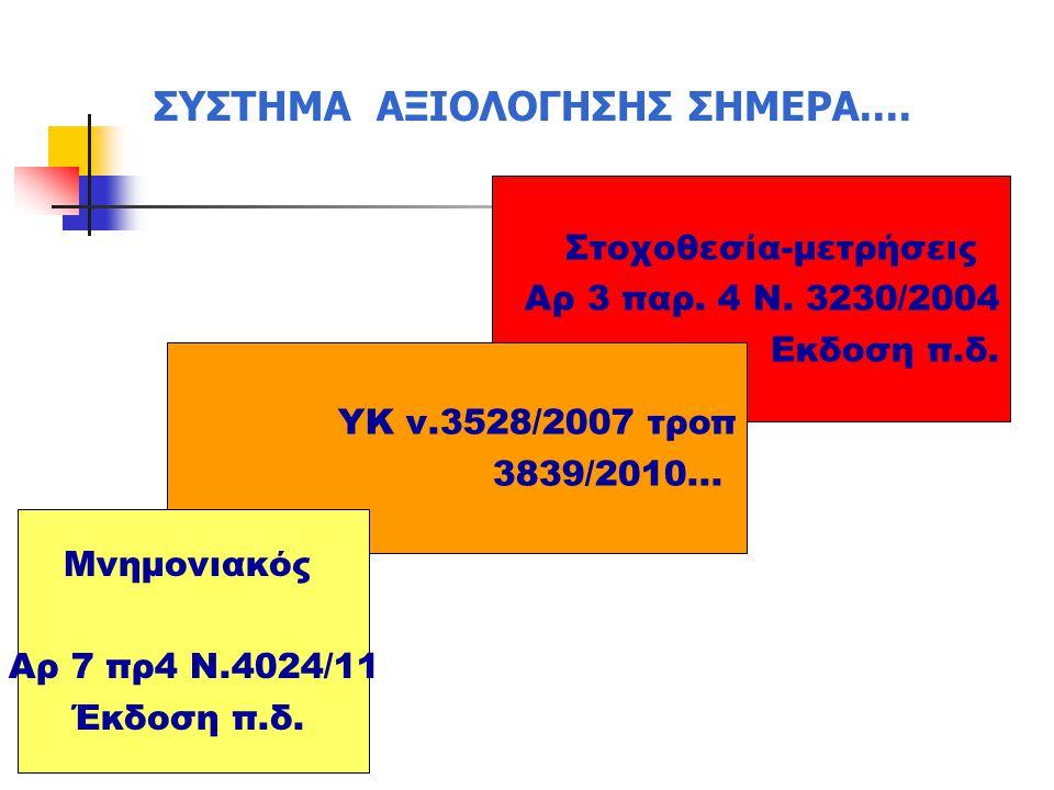 ΣΥΣΤΗΜΑ ΑΞΙΟΛΟΓΗΣΗΣ ΣΗΜΕΡΑ....Στοχοθεσία-μετρήσεις Αρ 3 παρ.