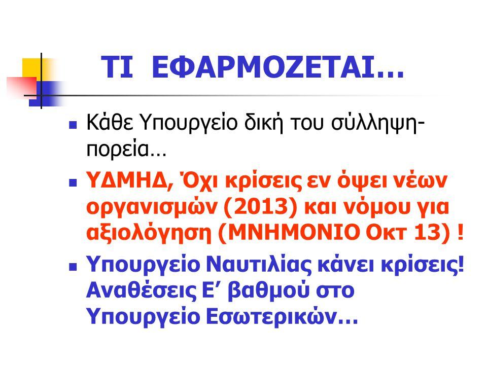 ΘΕΩΡΙΑ ΑΞΙΟΛΟΓΗΣΗΣ «το μέτρο και ο μετρητής» ΚΡΙΤΗΡΙΑ: σαφή, μετρήσιμα, επαληθεύσιμα, εκ των προτέρων γνωστά ΚΡΙΤΗΣ: Αξιόπιστος