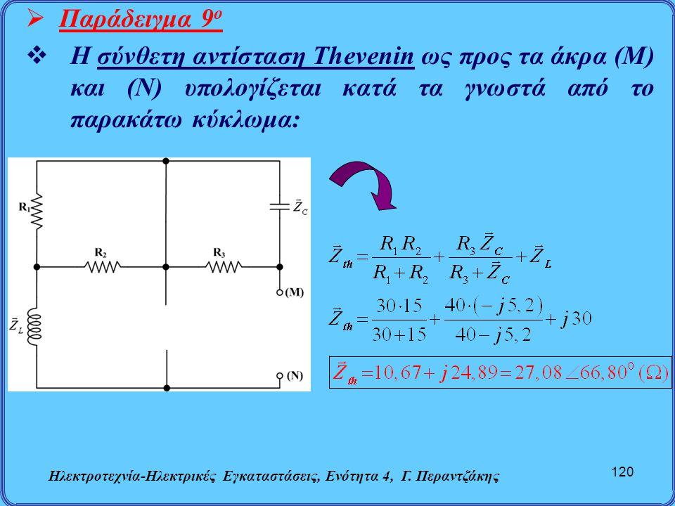 Ηλεκτροτεχνία-Ηλεκτρικές Εγκαταστάσεις, Ενότητα 4, Γ. Περαντζάκης 120  Παράδειγμα 9 ο  Η σύνθετη αντίσταση Thevenin ως προς τα άκρα (Μ) και (Ν) υπολ