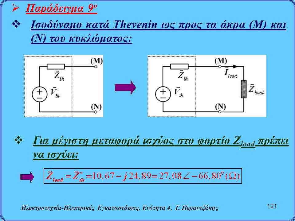 Ηλεκτροτεχνία-Ηλεκτρικές Εγκαταστάσεις, Ενότητα 4, Γ. Περαντζάκης 121  Παράδειγμα 9 ο  Ισοδύναμο κατά Thevenin ως προς τα άκρα (Μ) και (Ν) του κυκλώ