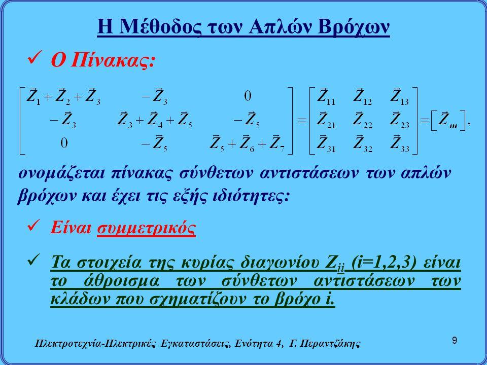 Η Μέθοδος των Απλών Βρόχων Ηλεκτροτεχνία-Ηλεκτρικές Εγκαταστάσεις, Ενότητα 4, Γ. Περαντζάκης 9 Ο Πίνακας: ονομάζεται πίνακας σύνθετων αντιστάσεων των