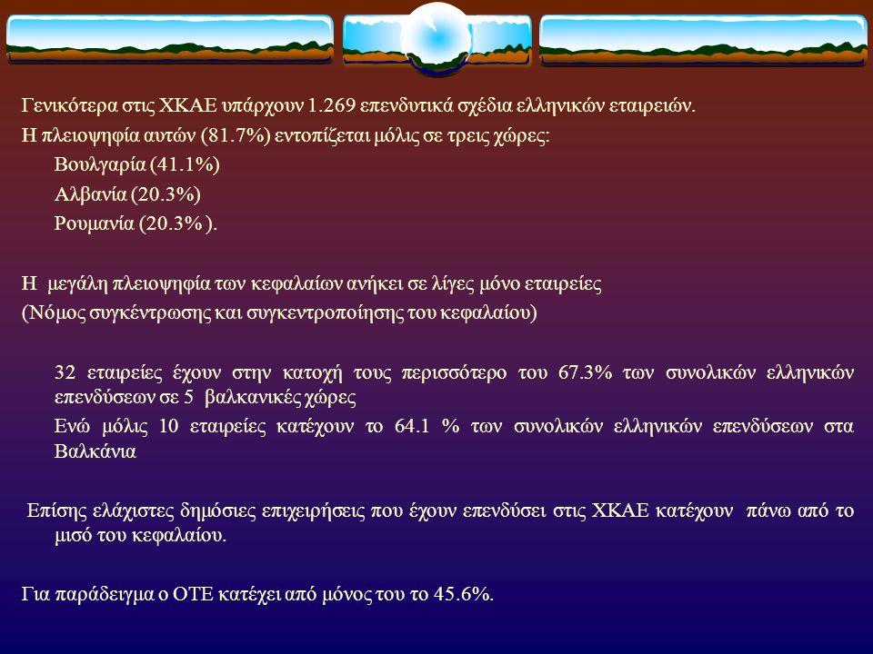 Πολλές εταιρείες ελληνικών συμφερόντων δεν φαίνεται να έχουν μητρική εταιρεία στην Ελλάδα.