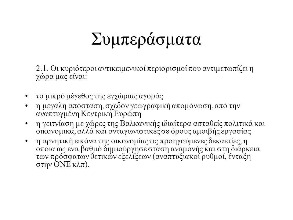 Συμπεράσματα 2.1.