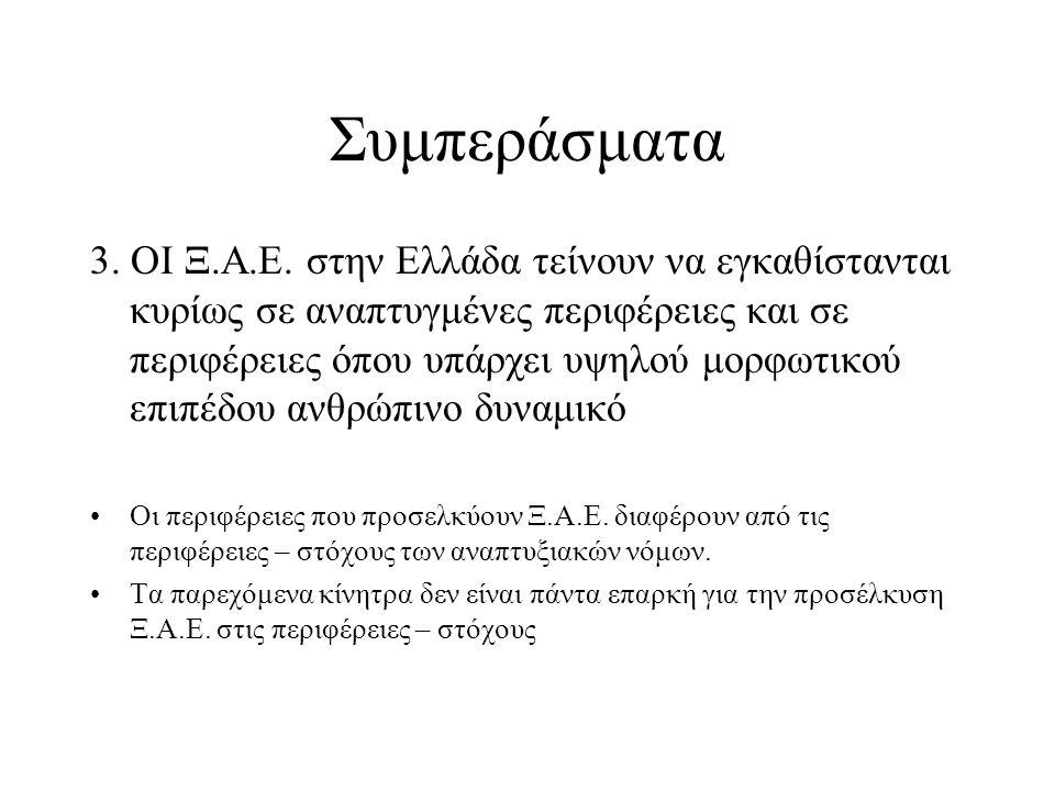 Συμπεράσματα 3. ΟΙ Ξ.Α.Ε. στην Ελλάδα τείνουν να εγκαθίστανται κυρίως σε αναπτυγμένες περιφέρειες και σε περιφέρειες όπου υπάρχει υψηλού μορφωτικού επ