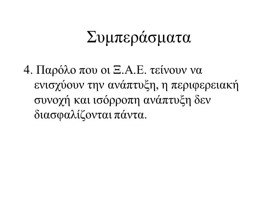 Συμπεράσματα 4. Παρόλο που οι Ξ.Α.Ε.