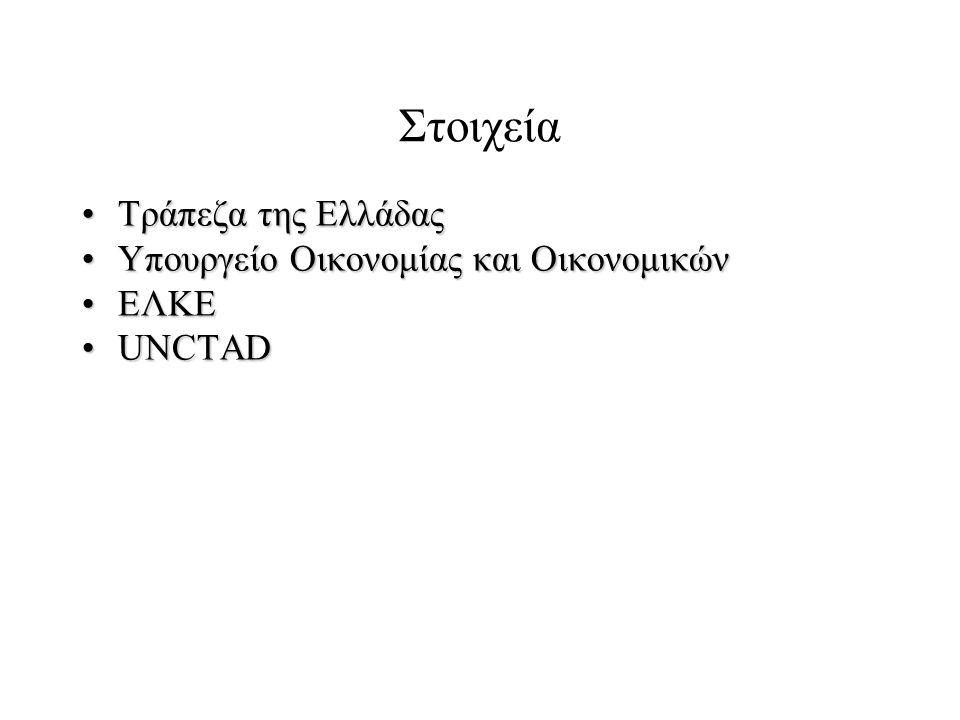 Στοιχεία Τράπεζα της ΕλλάδαςΤράπεζα της Ελλάδας Υπουργείο Οικονομίας και ΟικονομικώνΥπουργείο Οικονομίας και Οικονομικών ΕΛΚΕΕΛΚΕ UNCTADUNCTAD