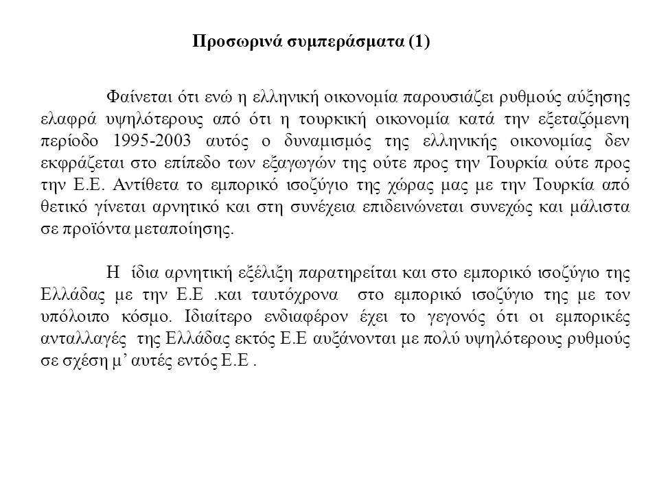 Προσωρινά συμπεράσματα (1) Φαίνεται ότι ενώ η ελληνική οικονομία παρουσιάζει ρυθμούς αύξησης ελαφρά υψηλότερους από ότι η τουρκική οικονομία κατά την εξεταζόμενη περίοδο 1995-2003 αυτός ο δυναμισμός της ελληνικής οικονομίας δεν εκφράζεται στο επίπεδο των εξαγωγών της ούτε προς την Τουρκία ούτε προς την Ε.Ε.