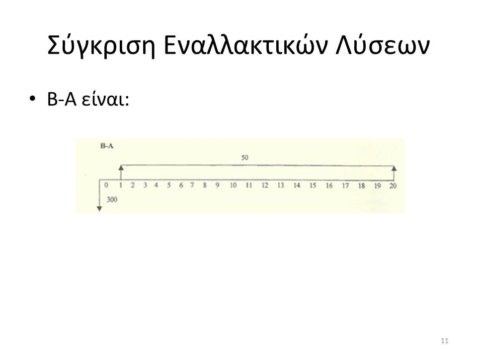 Σύγκριση Εναλλακτικών Λύσεων B-A είναι: 11