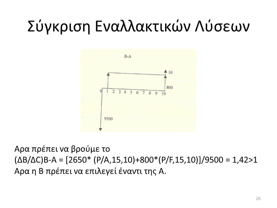 Σύγκριση Εναλλακτικών Λύσεων Αρα πρέπει να βρούμε το (ΔB/ΔC)Β-Α = [2650* (P/A,15,10)+800*(P/F,15,10)]/9500 = 1,42>1 Αρα η Β πρέπει να επιλεγεί έναντι της Α.