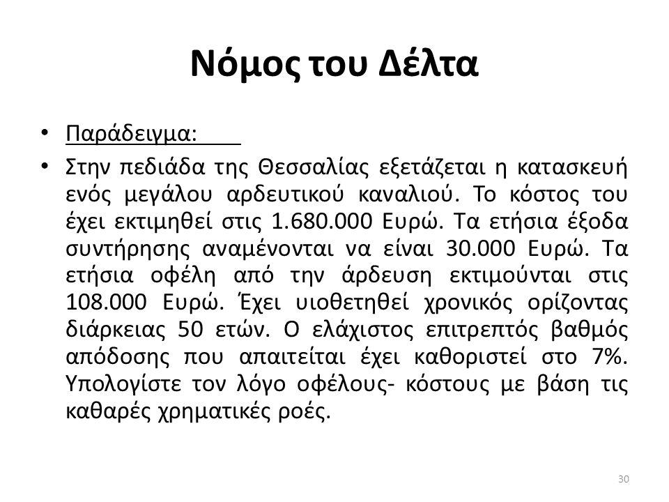 Νόμος του Δέλτα Παράδειγμα: Στην πεδιάδα της Θεσσαλίας εξετάζεται η κατασκευή ενός μεγάλου αρδευτικού καναλιού. Το κόστος του έχει εκτιμηθεί στις 1.68