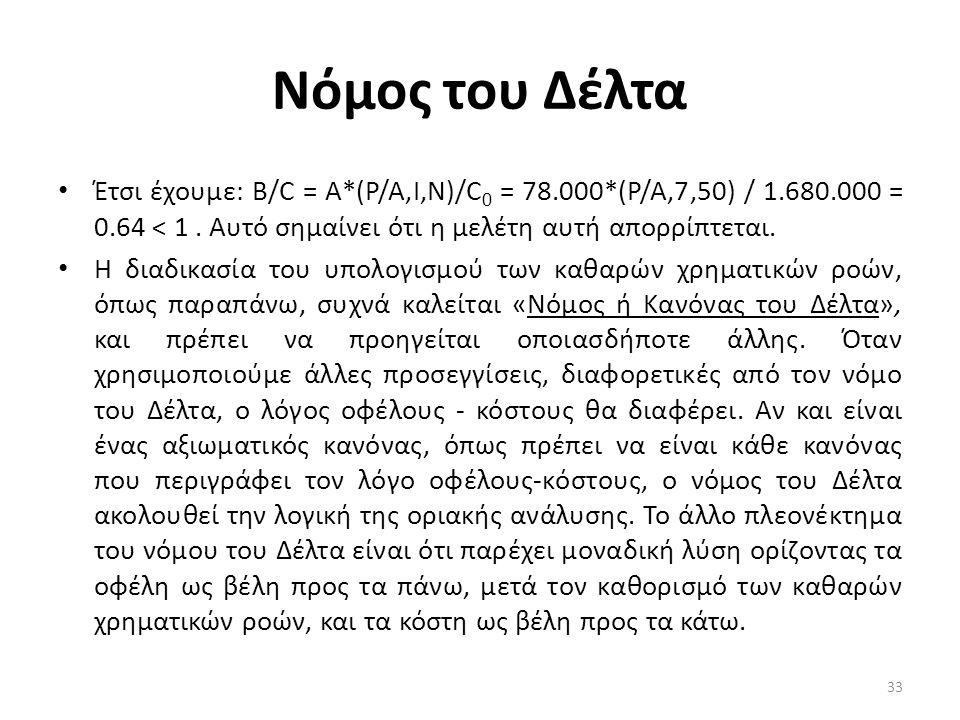 Νόμος του Δέλτα Έτσι έχουμε: B/C = A*(P/A,I,N)/C 0 = 78.000*(P/A,7,50) / 1.680.000 = 0.64 < 1. Αυτό σημαίνει ότι η μελέτη αυτή απορρίπτεται. Η διαδικα