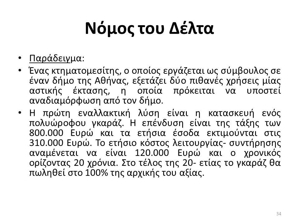 Νόμος του Δέλτα Παράδειγμα: Ένας κτηματομεσίτης, ο οποίος εργάζεται ως σύμβουλος σε έναν δήμο της Αθήνας, εξετάζει δύο πιθανές χρήσεις μίας αστικής έκ