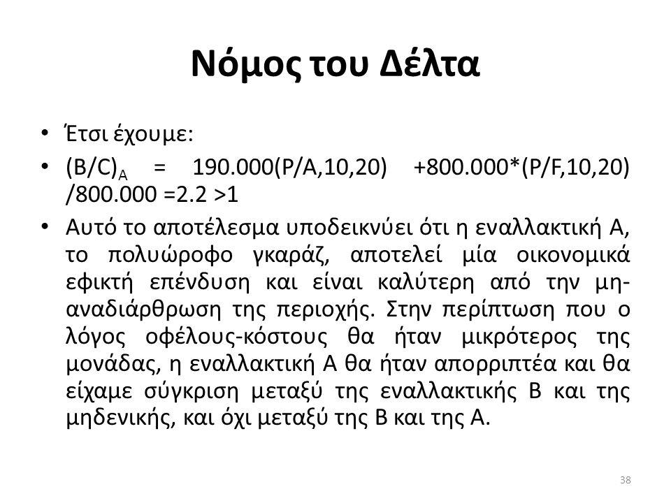 Νόμος του Δέλτα Έτσι έχουμε: (Β/C) A = 190.000(P/A,10,20) +800.000*(P/F,10,20) /800.000 =2.2 >1 Αυτό το αποτέλεσμα υποδεικνύει ότι η εναλλακτική Α, το
