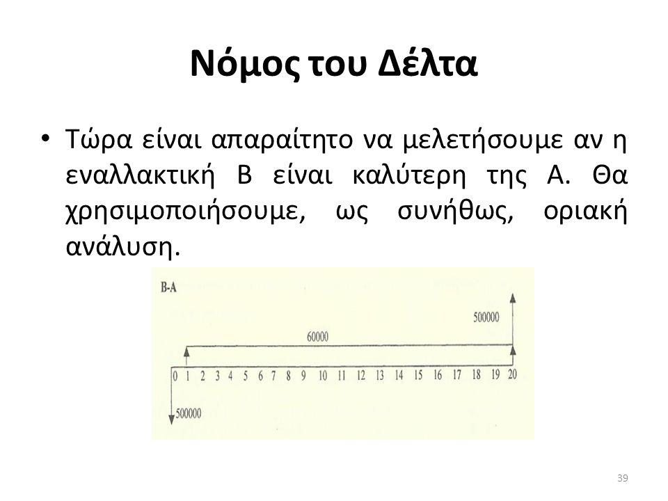Νόμος του Δέλτα Τώρα είναι απαραίτητο να μελετήσουμε αν η εναλλακτική Β είναι καλύτερη της Α. Θα χρησιμοποιήσουμε, ως συνήθως, οριακή ανάλυση. 39