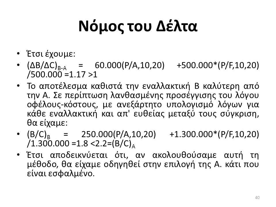 Νόμος του Δέλτα Έτσι έχουμε: (ΔΒ/ΔC) Β-Α = 60.000(P/A,10,20) +500.000*(P/F,10,20) /500.000 =1.17 >1 Το αποτέλεσμα καθιστά την εναλλακτική Β καλύτερη α