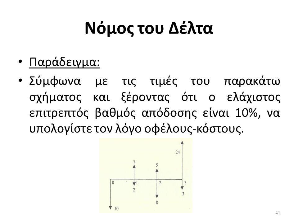 Νόμος του Δέλτα Παράδειγμα: Σύμφωνα με τις τιμές του παρακάτω σχήματος και ξέροντας ότι ο ελάχιστος επιτρεπτός βαθμός απόδοσης είναι 10%, να υπολογίστ
